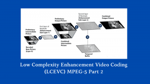 Comprehensive Guide to LCEVC (MPEG-5 Part 2) - Low Complexity Enhancement Video Coding
