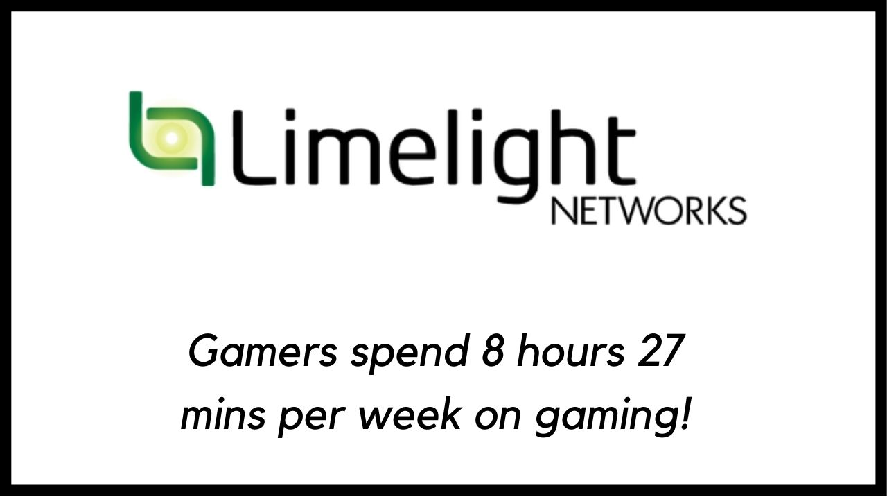 Limelight's State of Online Gaming Report Shows Online Gaming Spikes as Consumers Seek Social Connection and Entertainment