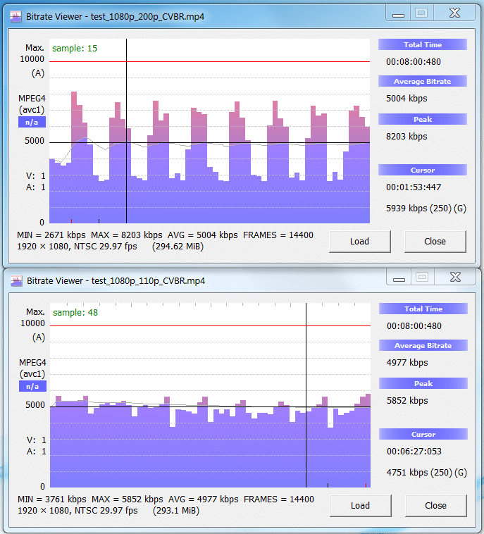 Bitrate Viewer tool for video analysis