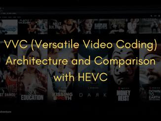 VVC Versatile Video Coding
