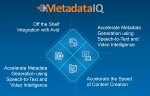 Digital Nirvana Launches New Metadata Automation Platform for Avid Interplay