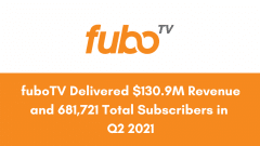 fuboTV Delivered Record $130.9M Revenue and 681,721 Total Subscribers in Q2 2021; Raises 2021 Guidance