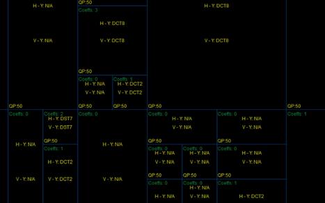 Multi Transform Selection (MTS)